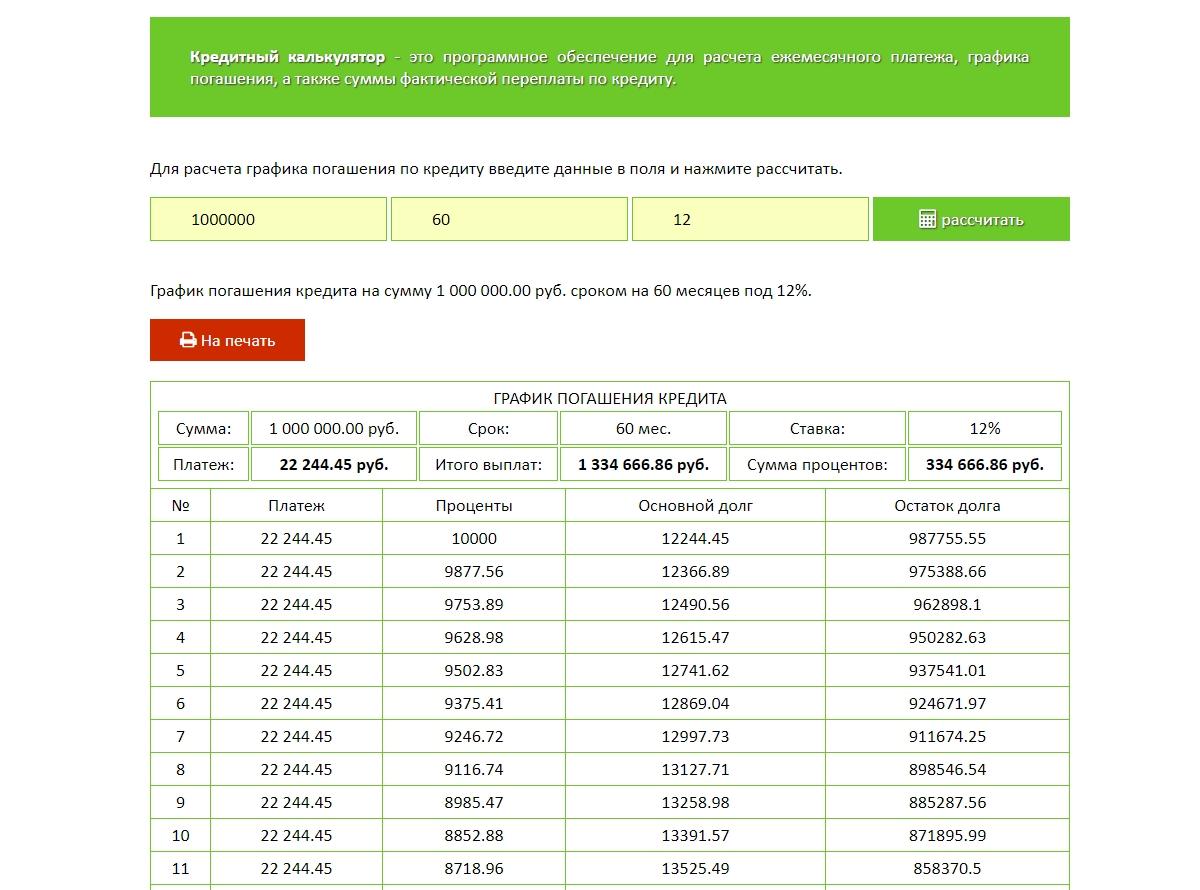калькулятор расчета займа с процентами ежемесячно